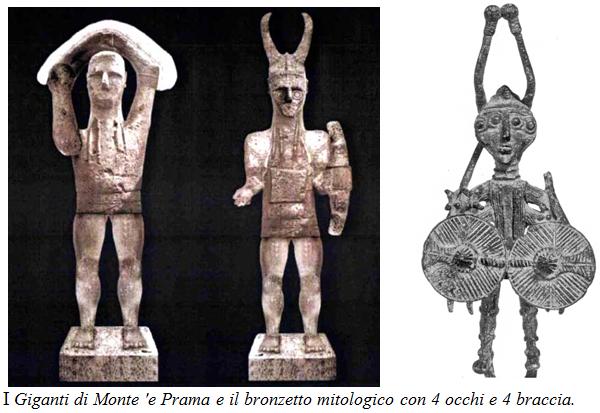 Rekonstruktion und Vergleich mit einer Bronze aus Teti